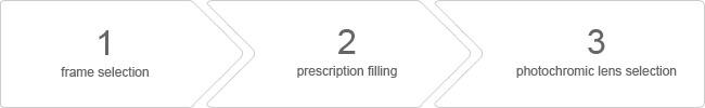 buy photochromic sunglasses online