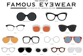 Fab And Famous Eyewear Chart