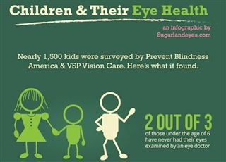 Saving Sight Sunday: Children And Their Vision