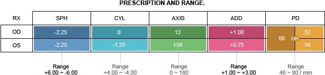 Bifocal Prescription and range