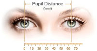 (PD) pupillary distance